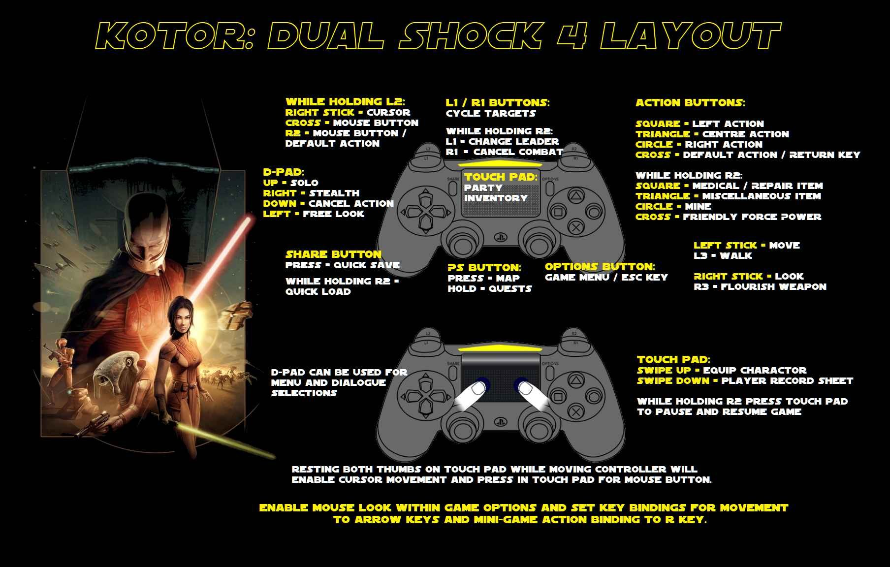 KOTOR: PS4 Controller Support - DS4Windows Profile