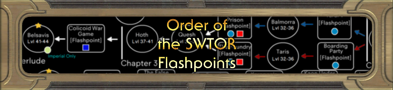 Blog #68 - Order of the Flashpoints